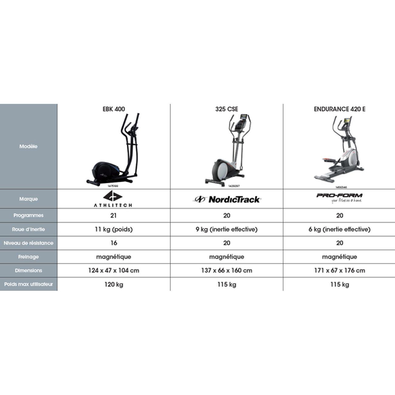 VELO ELLIPTIQUE Fitness  ATHLITECH EBK 400