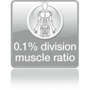 Beurer Pèse-personne d'Analyse BG13 Verre 760.30