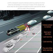 Dashcam camera dvr auto-4 pouces HD Enregistrement Vidéo d'Écran HD Voiture Enregistreur Séparé avec F2.0 Appareil photo, 12MP 1