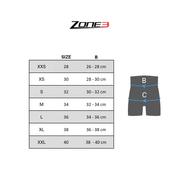 Zone3 Mf X