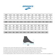 Chaussures Brooks Cascadia 13 bleu foncé vert