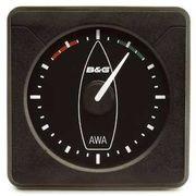 B&g H5000 Apparent Wind Angle 360