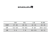 Surchaussures Endura MT500 II noires blanches