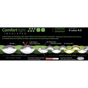 Sea To Summit Comfort Light Insulated Mat Regular