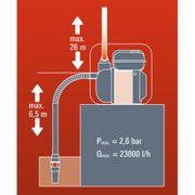 Pompes d'irrigation, de gavage et pour arroseurs Splendide EINHELL - Pompe thermique GE-PW 45